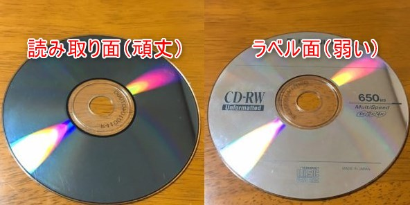 CD-Rデータ消去方法1